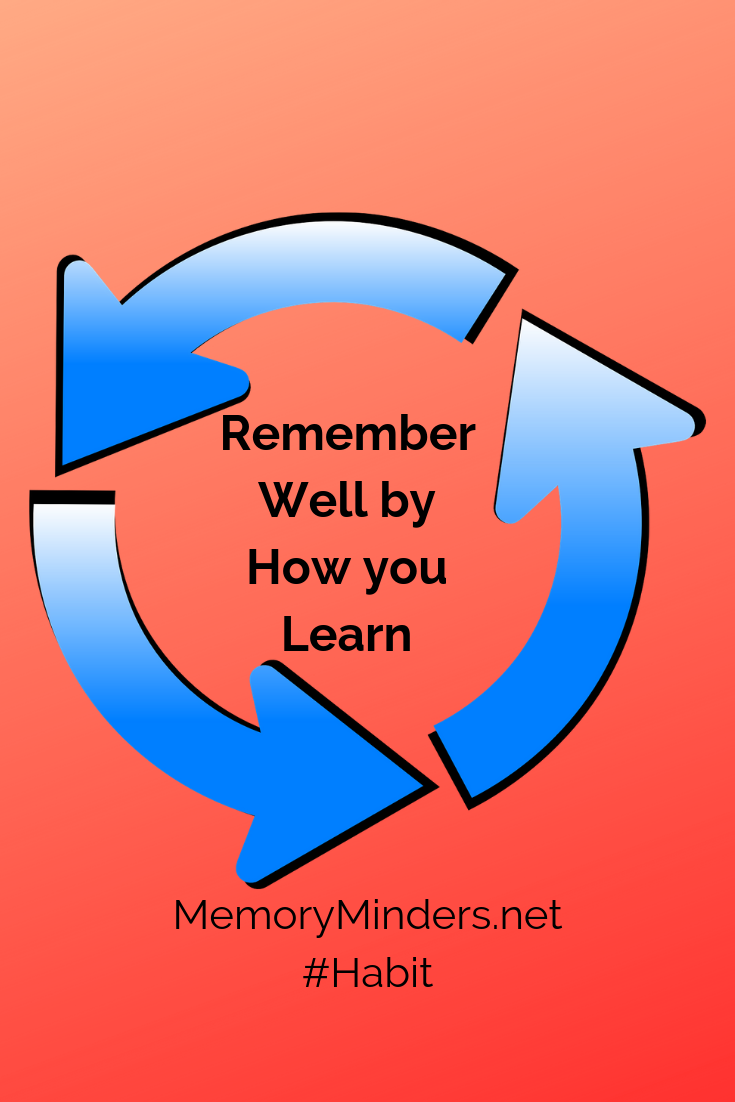 Remember Well by How you Learn